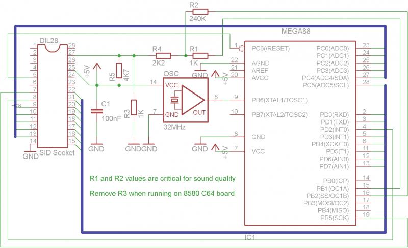 Commodore C64 | Verein zum Erhalt klassischer Computer e.V.